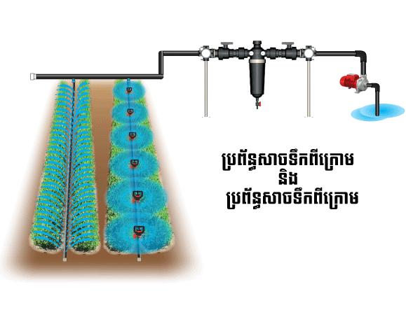 Mini-Sprinkler